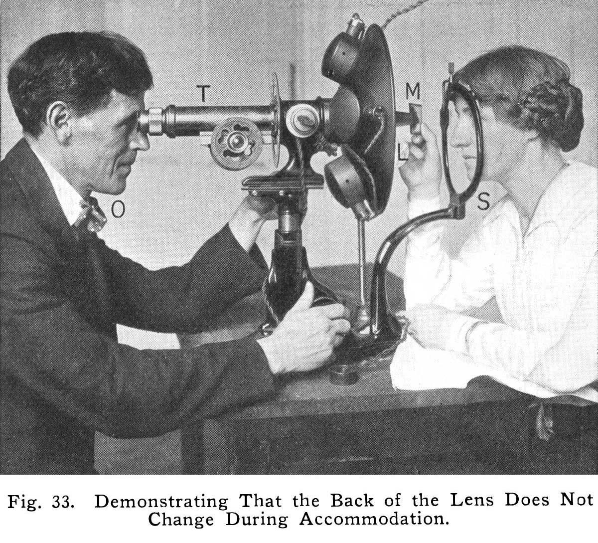 Dr. Bates showing his photography setup to prove that Helmholtz's theory of accommodation is false. Unfortunately this is still believed today!